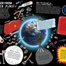 Nick Chaffe Space News Item